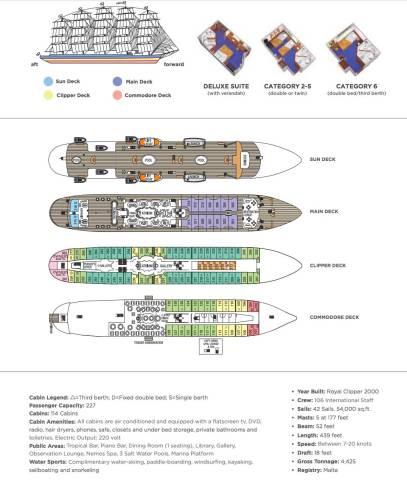 Royal Clipper Deck Plan