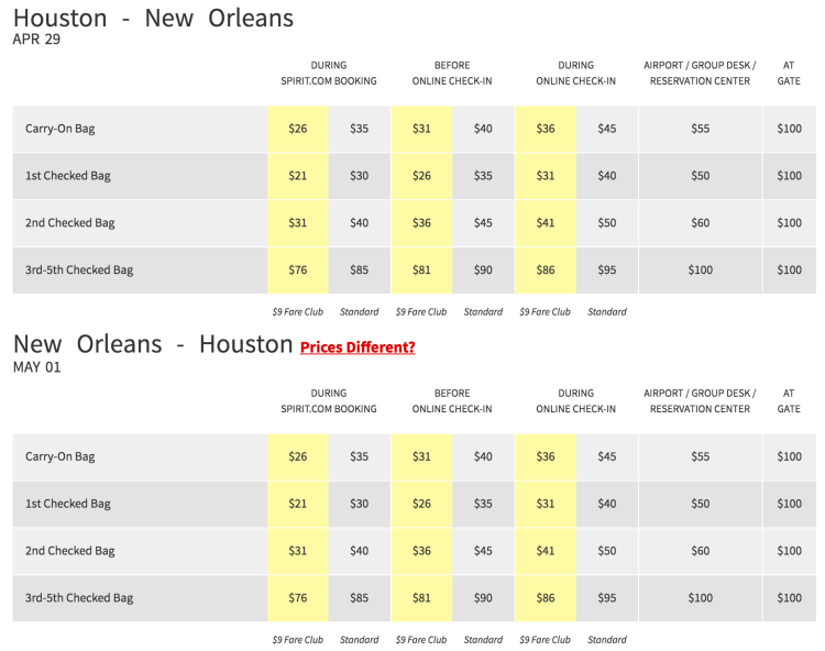Example of Spirit Airlines extra charges.