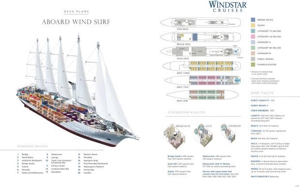 Windstar Windsurf Deck Plan