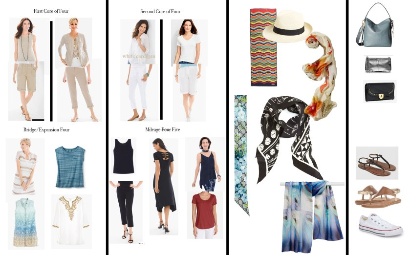 Capsule Travel Wardrobe showing what to pack for a two week cruise Caribbean